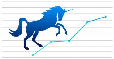 Empresas unicornio